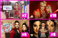 #TRPToppers: 'Yeh Hai Mohabbatein' finally climbs up the list; 'Kundali Bhagya' remains undefeated